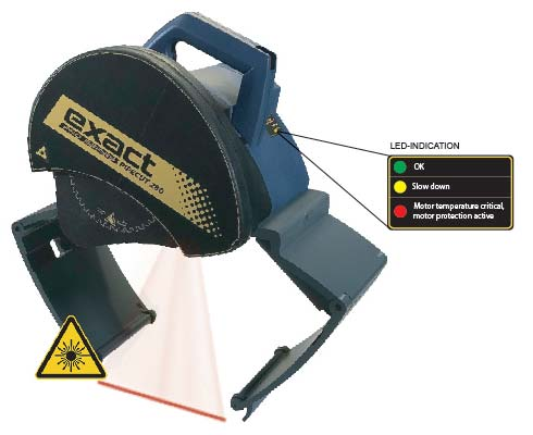 Exact Pipe Saw Pro Series